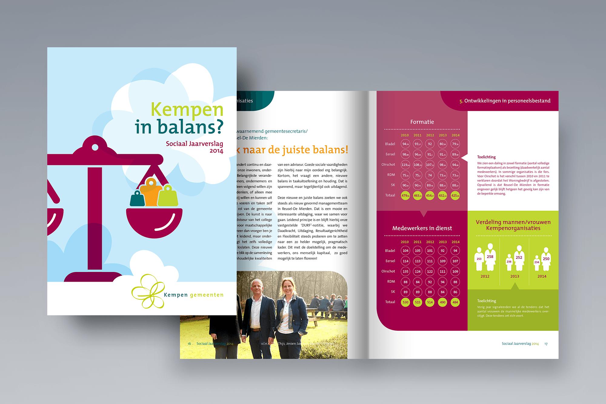 Sociaal Jaarverslag - Kempen Gemeenten